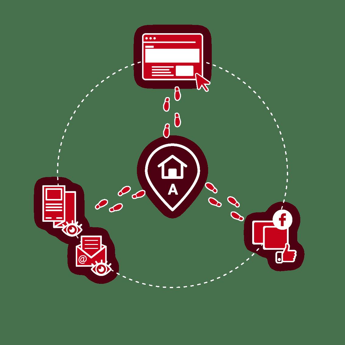 Apotheken – Online Marketing System
